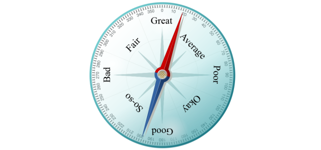 good and bad direction compass